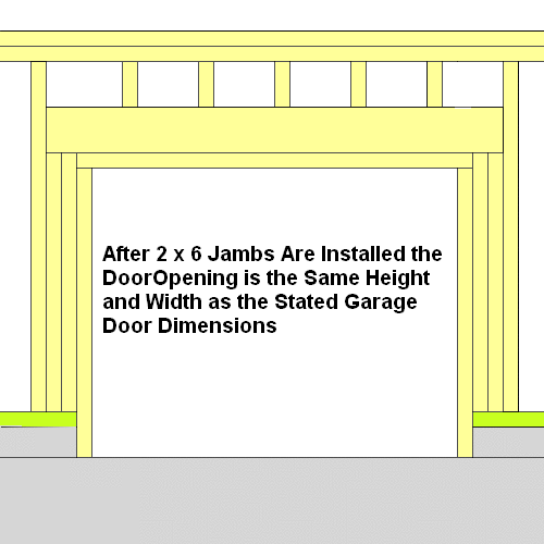 Door Header Detail Vibrant Design How To Frame A Garage